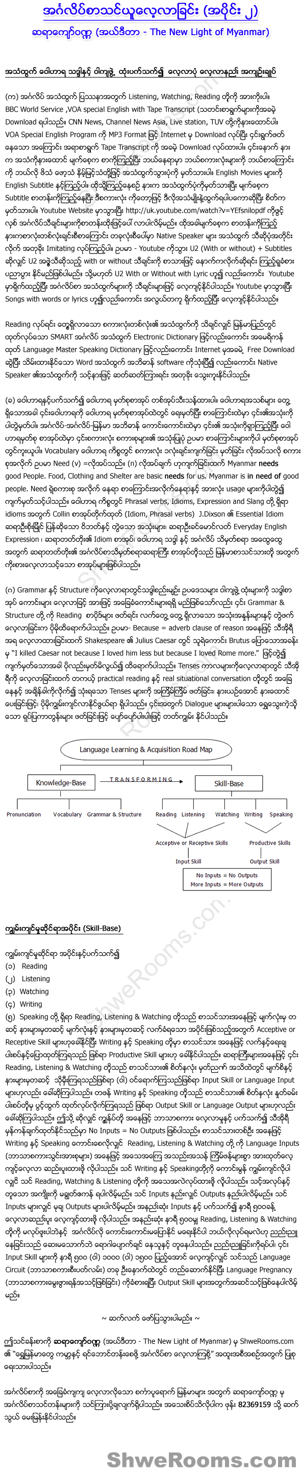 Lesson 2: Learning English (Part 2). In Part 2 of Learning English, Sayar Kyaw Wunna continues to explain the other areas of Language Learning and Acquisition Road Map . He emphasises on Reading, Listening, Watching, Writing and Speaking.